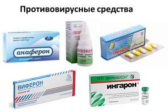 Известные противовирусные лекарства